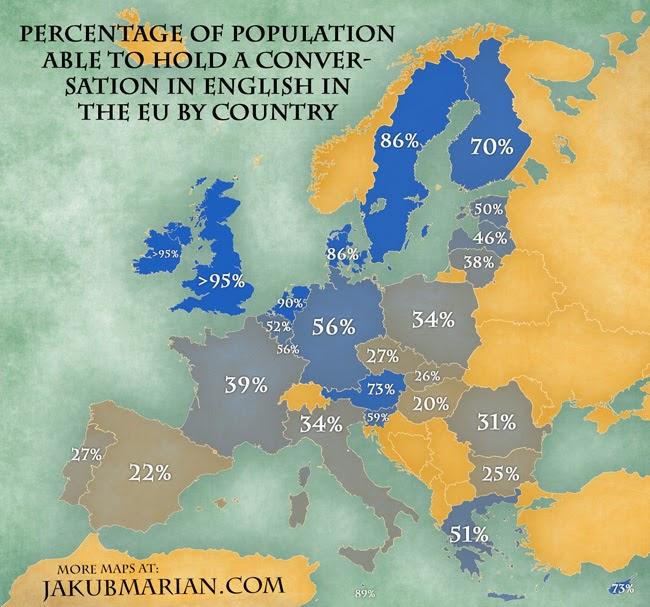 porcentaje-ingles-fluido-europa