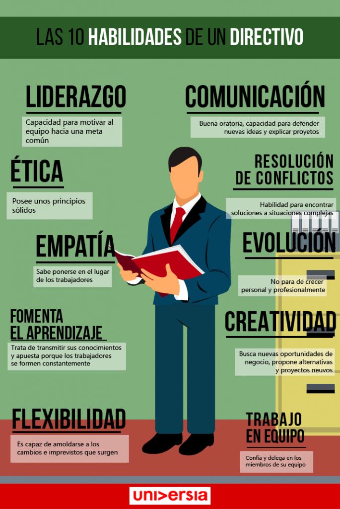 10-habilidades-para-ser-directivo
